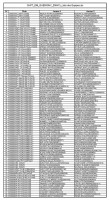 CHPT_DM_GUERIGNY_200413_Liste des Equipes-page-001 (1)