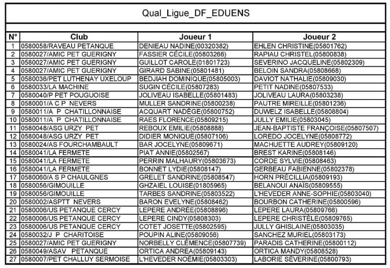 Qual_Ligue_DF_EDUENS_Liste des Equipes-page-001
