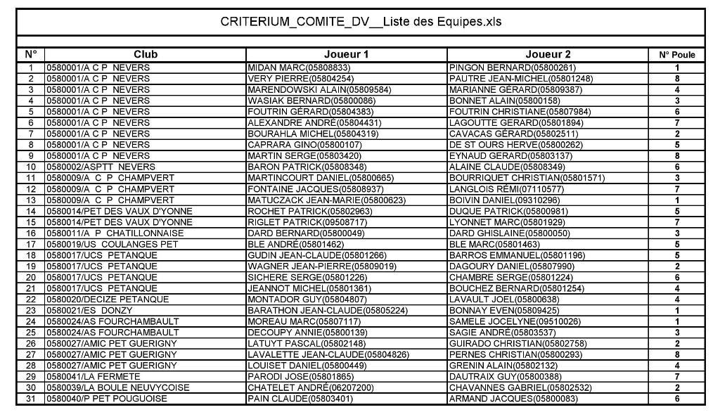 CRITERIUM_COMITE_DV__Liste des Equipes-page-001