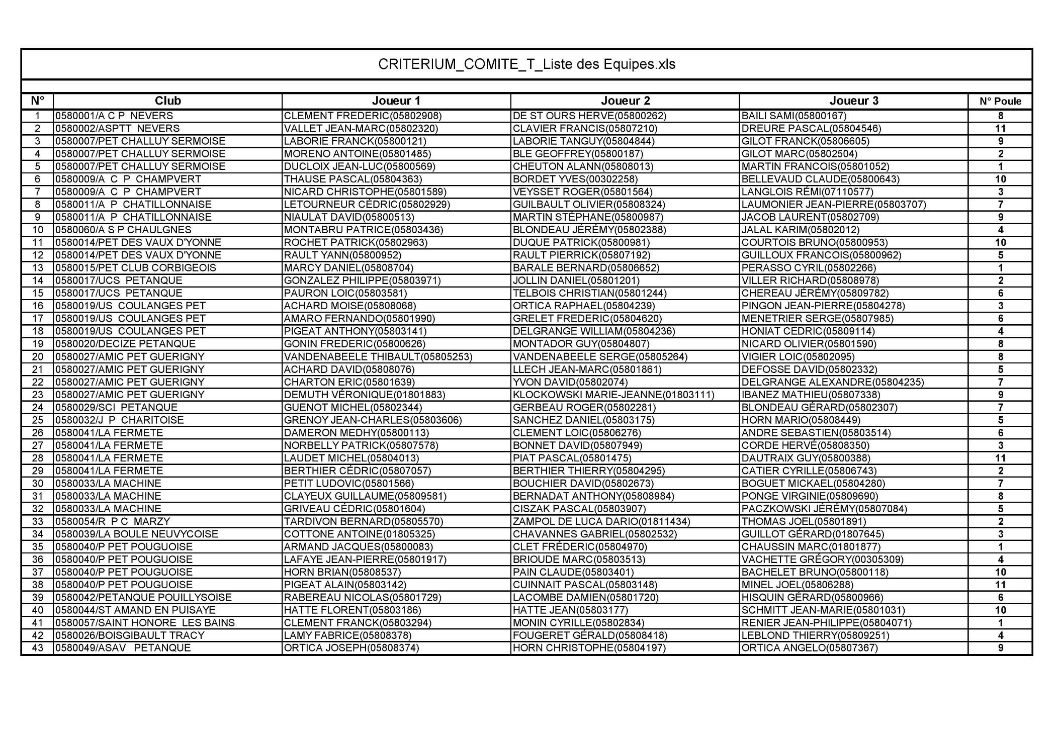 CRITERIUM_COMITE_T_Liste des Equipes-page-001