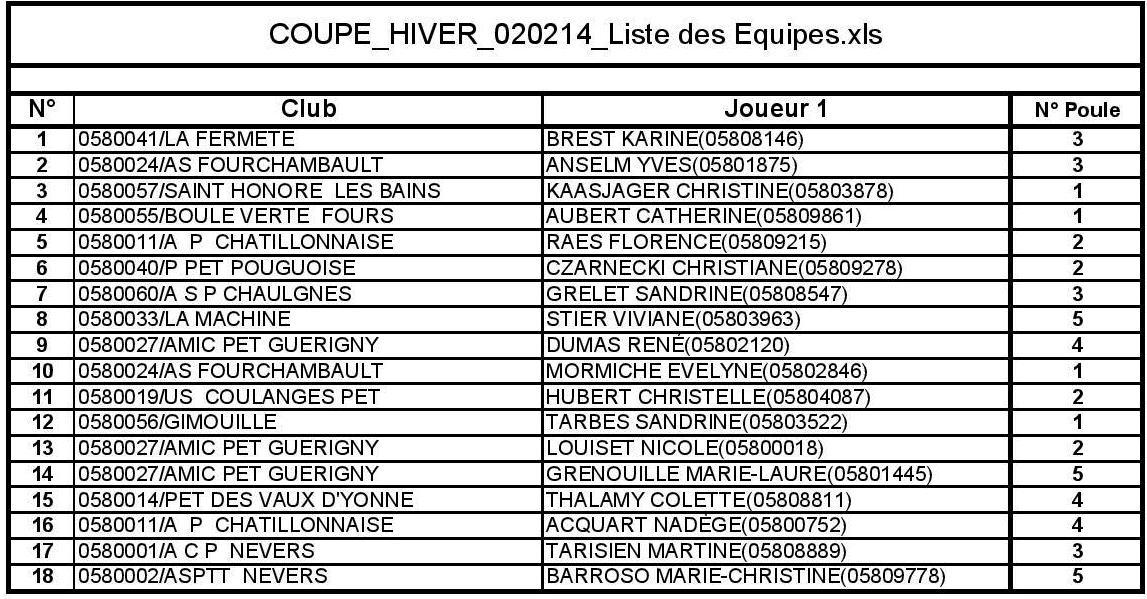 COUPE_HIVER_020214_Liste des Equipes.pdf-page-001