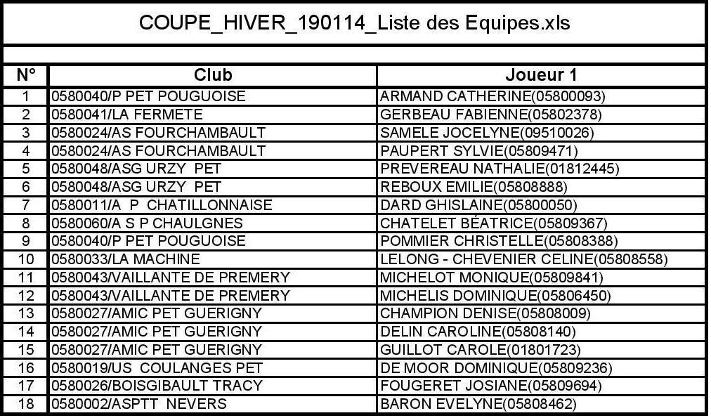 COUPE_HIVER_190114_Liste des Equipes-page-001 (1)