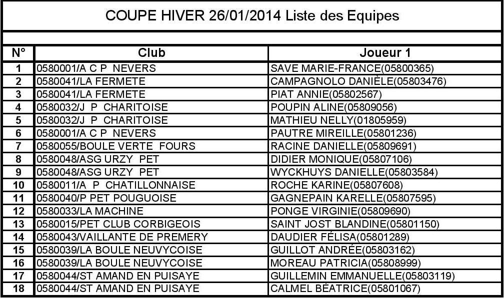 COUPE_HIVER_260114_Liste des Equipes