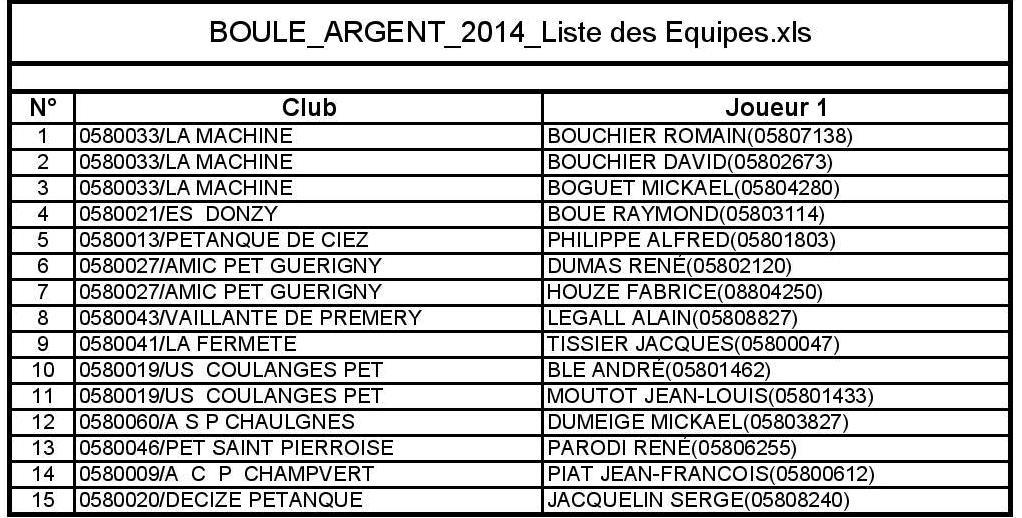 BOULE_ARGENT_2014_Liste_des _Equipes