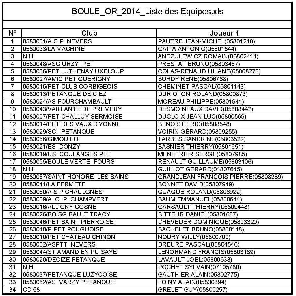 BOULE_OR_2014_Liste_des_Equipes-page-001