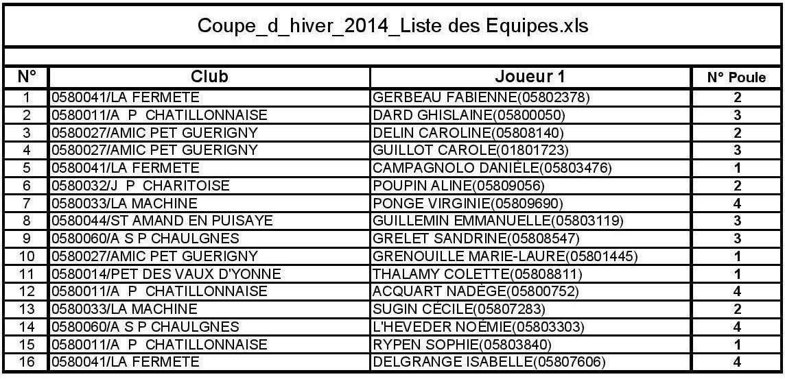Coupe_d_hiver_2014_Liste des Equipes.pdf-page-001 (1)