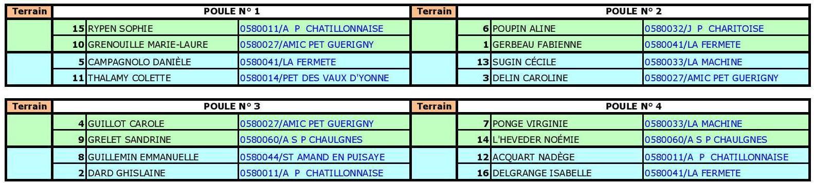 Coupe_d_hiver_2014_Liste_Poule.pdf-page-001