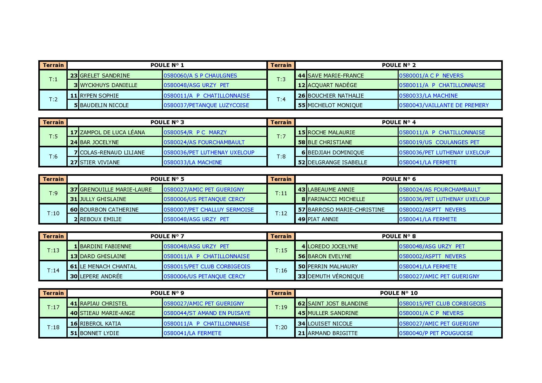 CHPT_DF_2014_Liste_Poule-page-001