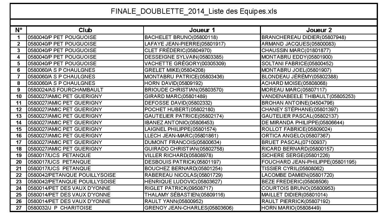 FINALE_DOUBLETTE_2014_Liste des Equipes-page-001