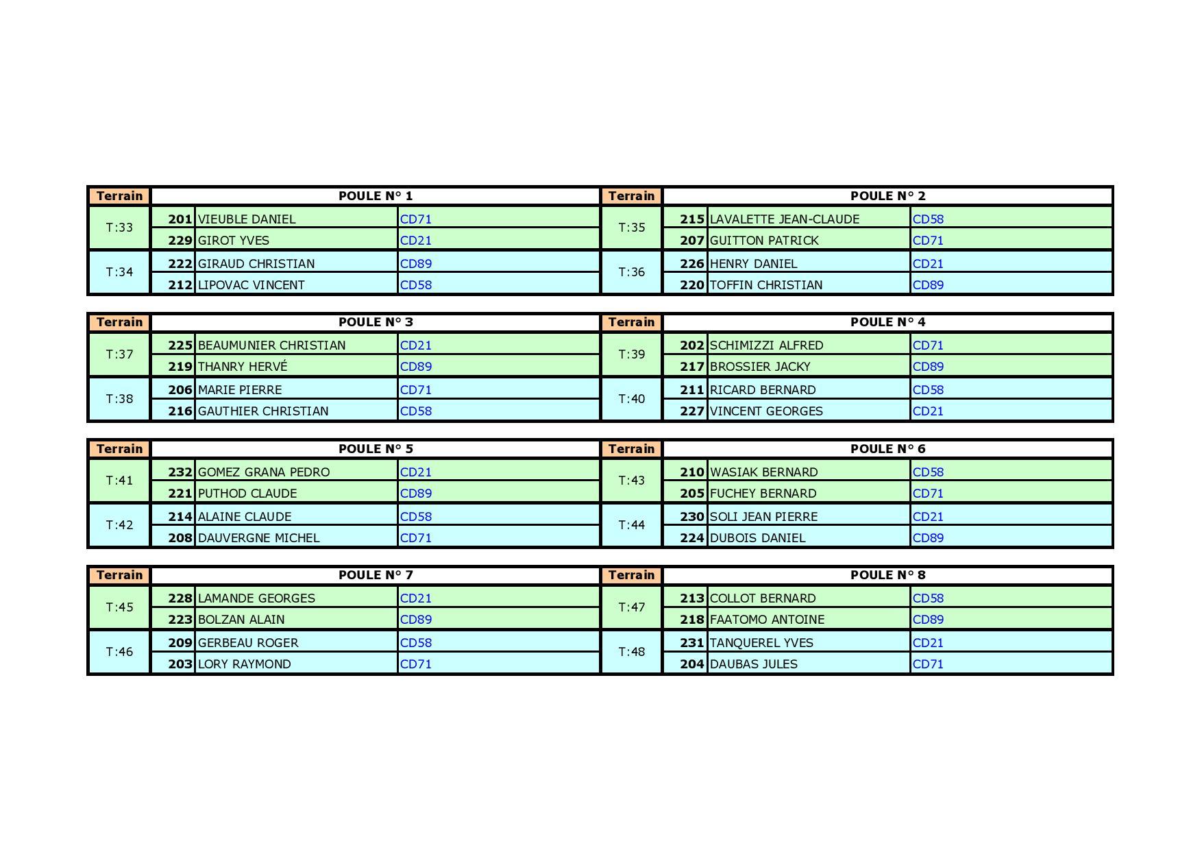 Ligue_Trip_Veterans_Liste_Poule-page-001