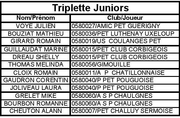 QUALIFIES LIGUE-page-010