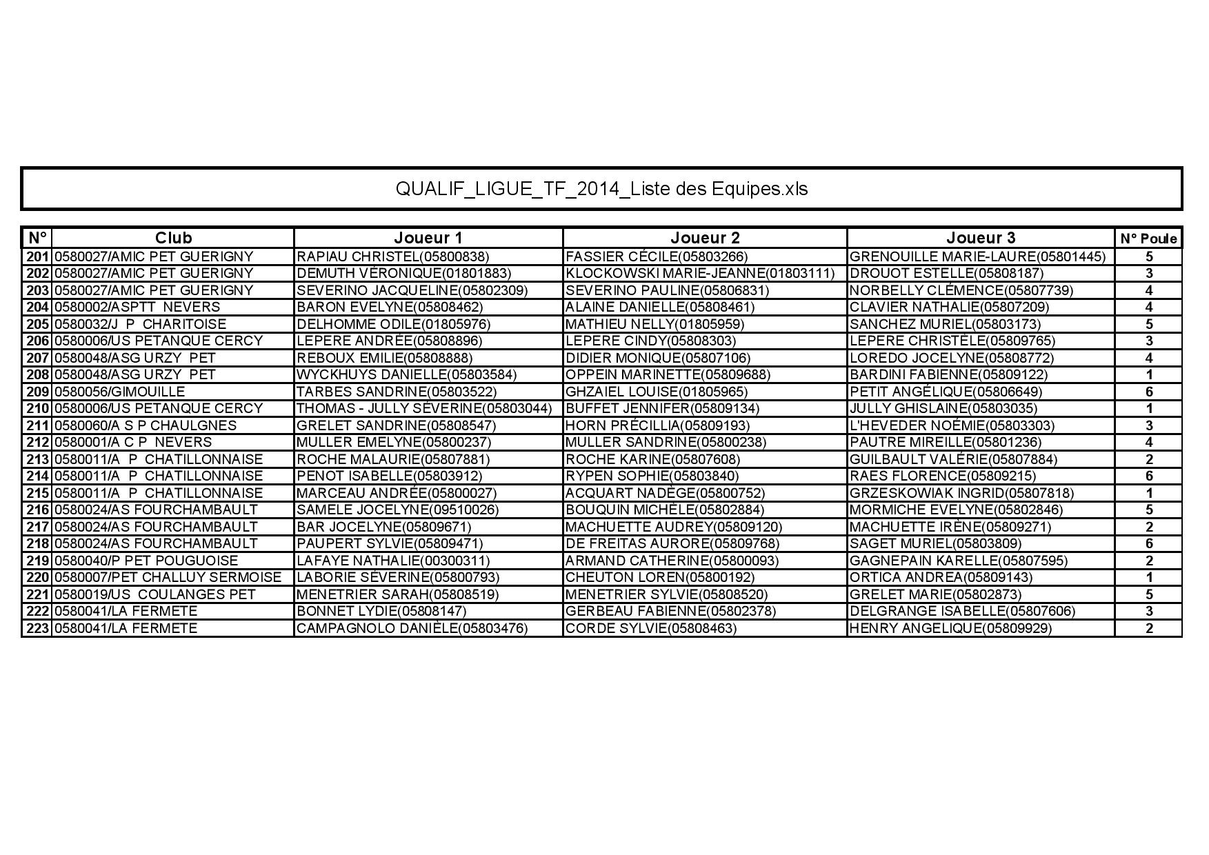 QUALIF_LIGUE_TF_2014_Liste des Equipes-page-001