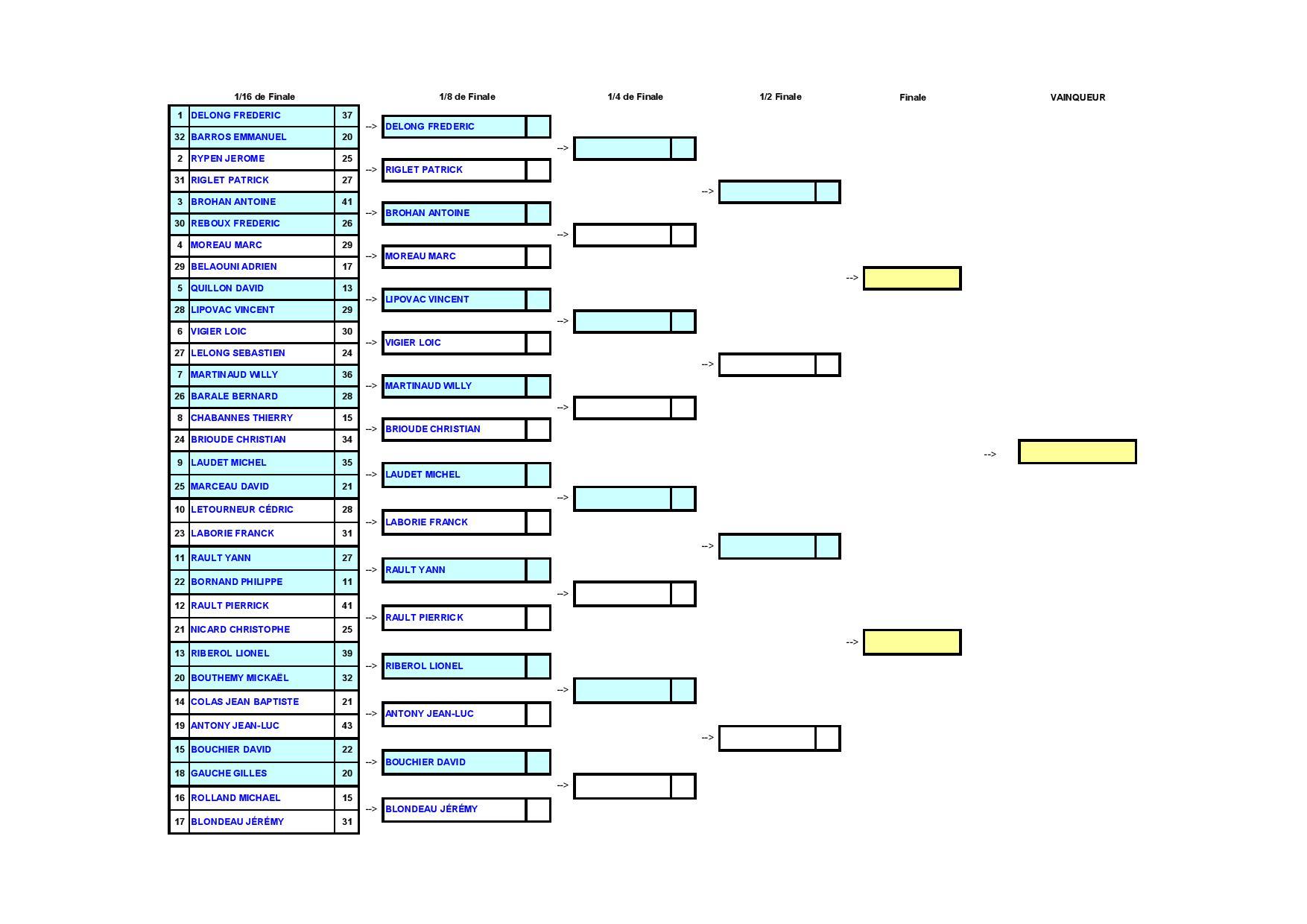 Concours de Tir (Enregistré automatiquement)-page-001