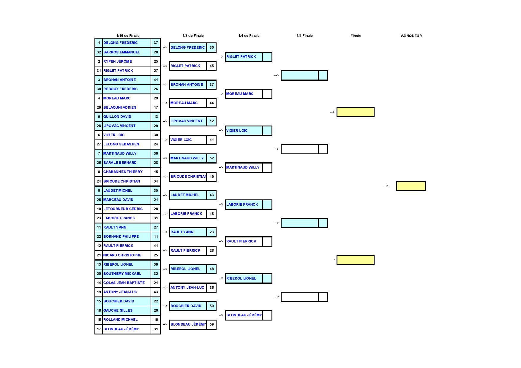 TIR_PRECISION_SEN_2014_Concours de Tir-page-001