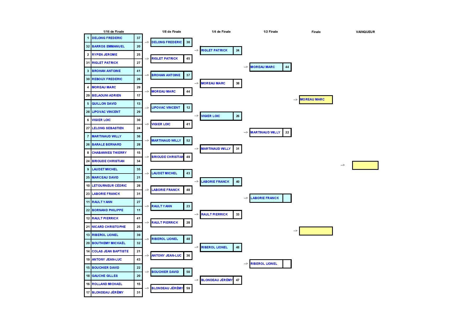 TIR_PRECISION_SEN_2014_Concours de Tir