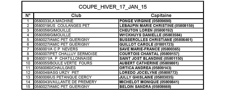 COUPE_HIVER_17_JAN_15_Liste des Capitaines