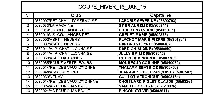 COUPE_HIVER_18_JAN_15_Liste des Capitaines