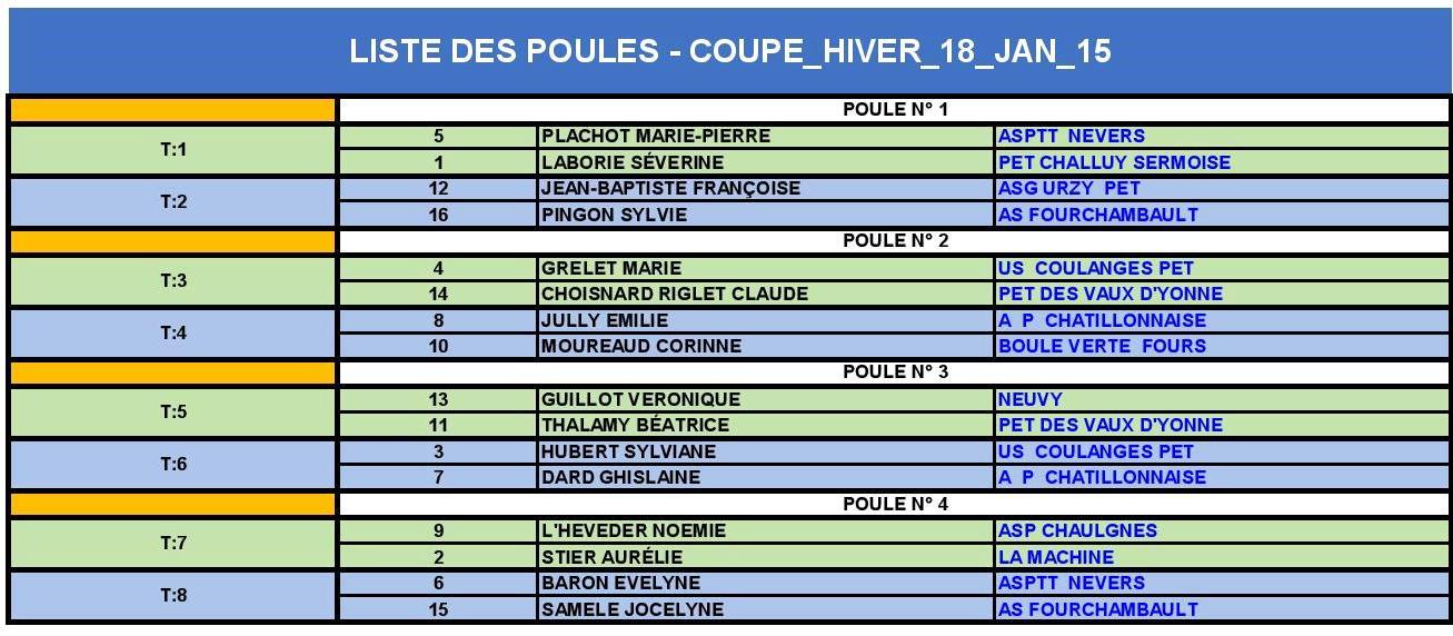 COUPE_HIVER_18_JAN_15_Liste_Poule