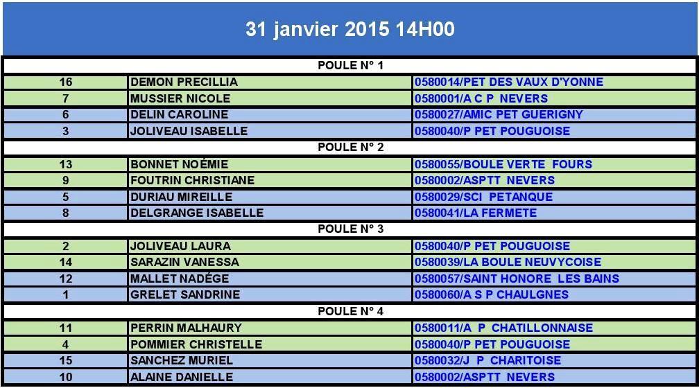 COUPE_HIVER_31_JAN_15_Liste_Poule-page-001 (1)