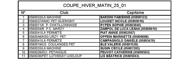 COUPE_HIVER_MATIN_25_01_Liste des Capitaines