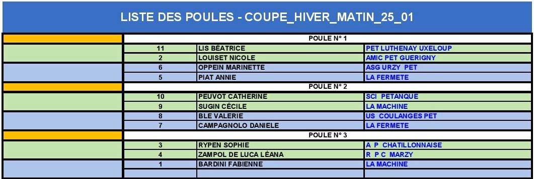 COUPE_HIVER_MATIN_25_01_Liste_Poule-page-001 (1)
