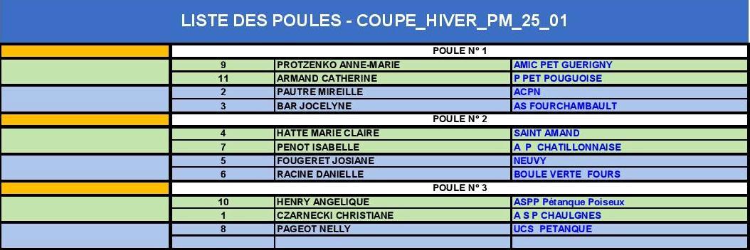 COUPE_HIVER_PM_25_01_Liste_Poule-page-001