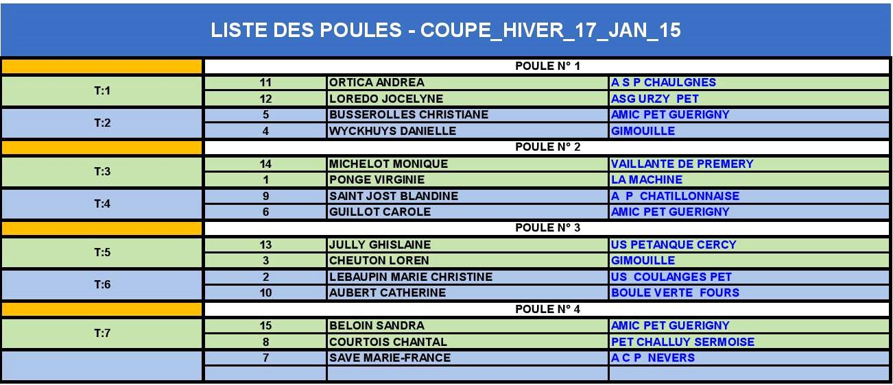 COUPE_HIVER_PM_25_01_Liste_Poule