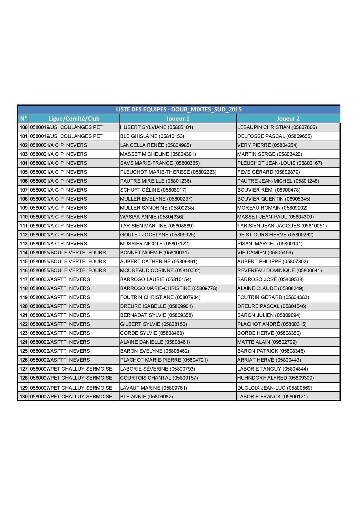 DOUB_MIXTES_SUD_2015_Liste des Equipes-page-003