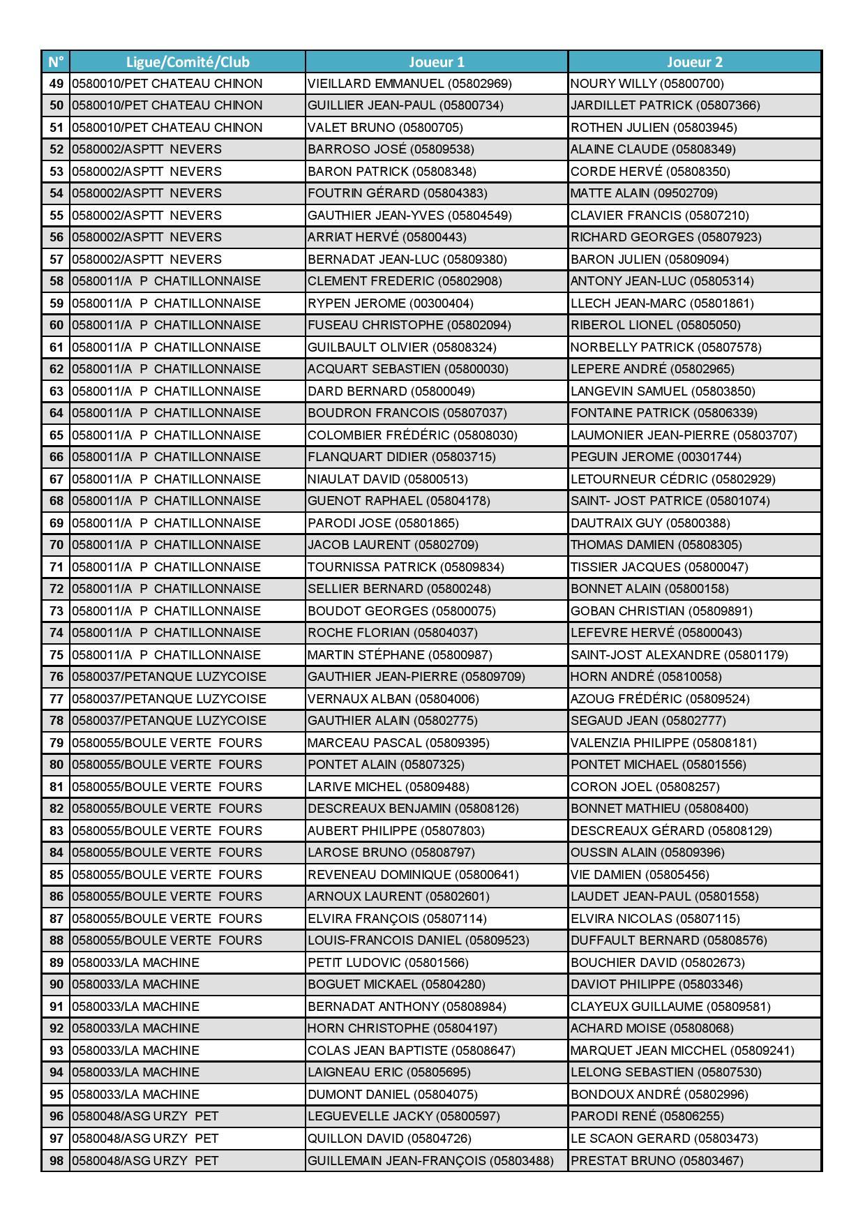 CHPT_DS_SUD_2015_Liste des Equipes-page-002