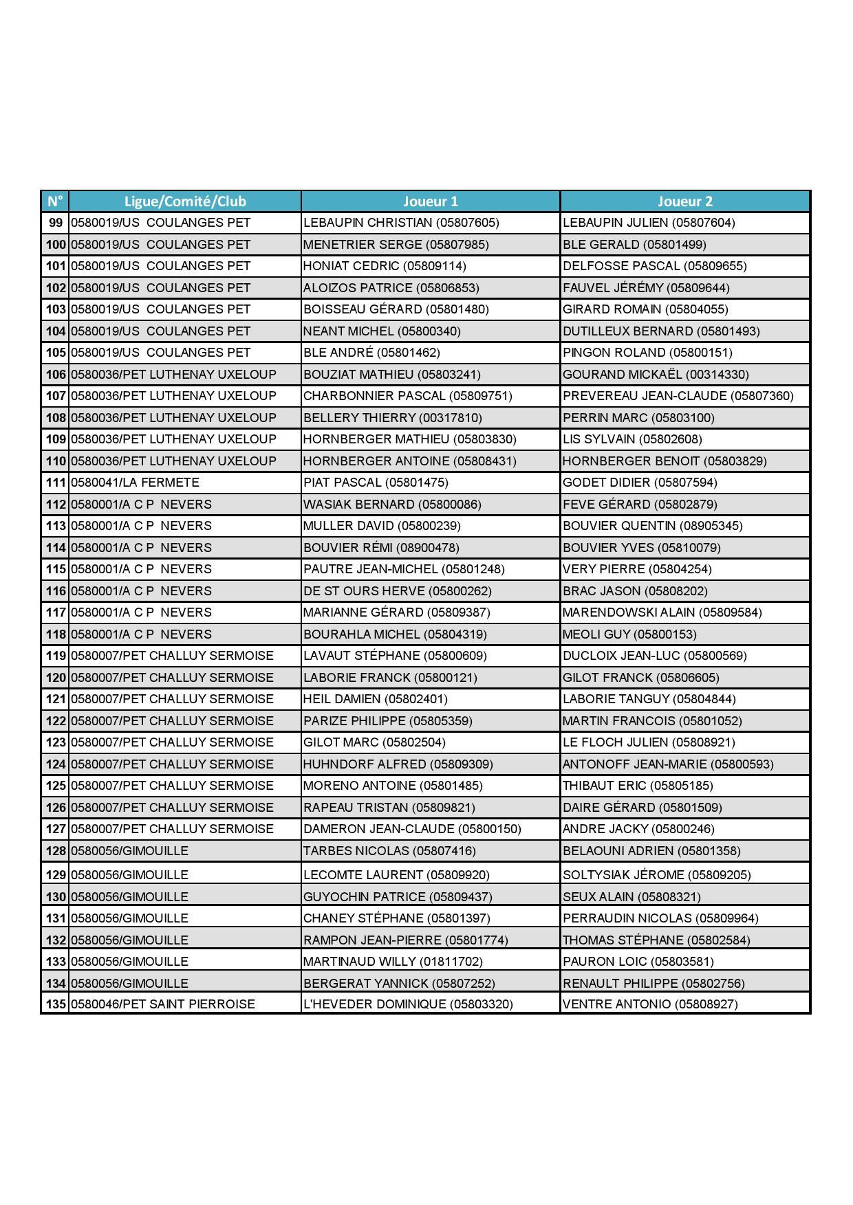 CHPT_DS_SUD_2015_Liste des Equipes-page-003