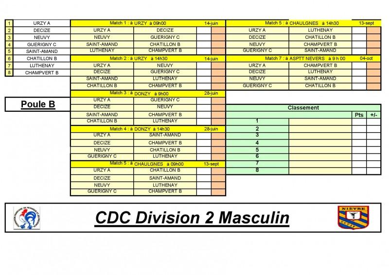 CDC 2015 D2 poule B-page-001