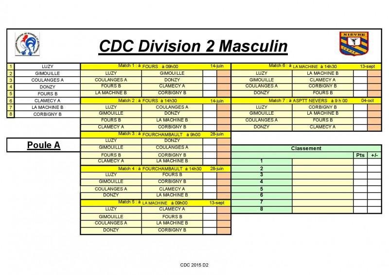 CDC 2015 D2 poule A-page-001