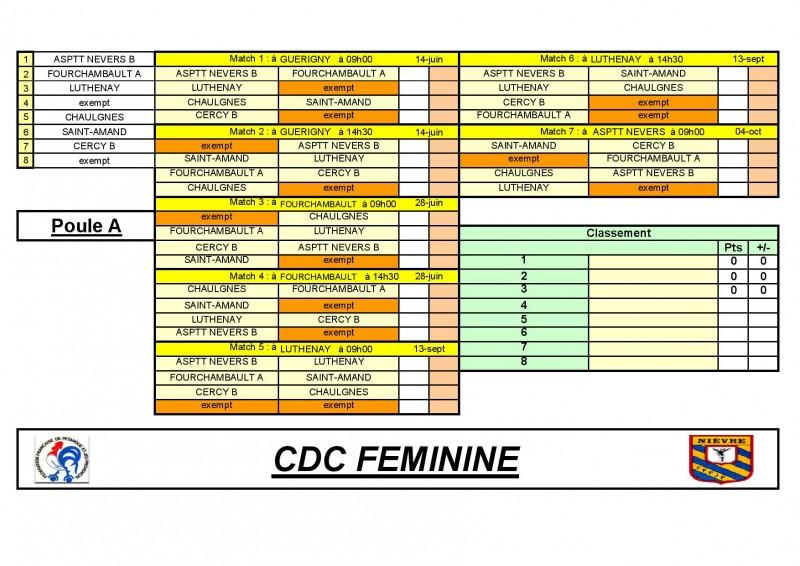 CDC 2015 FEMININ poule A-page-001