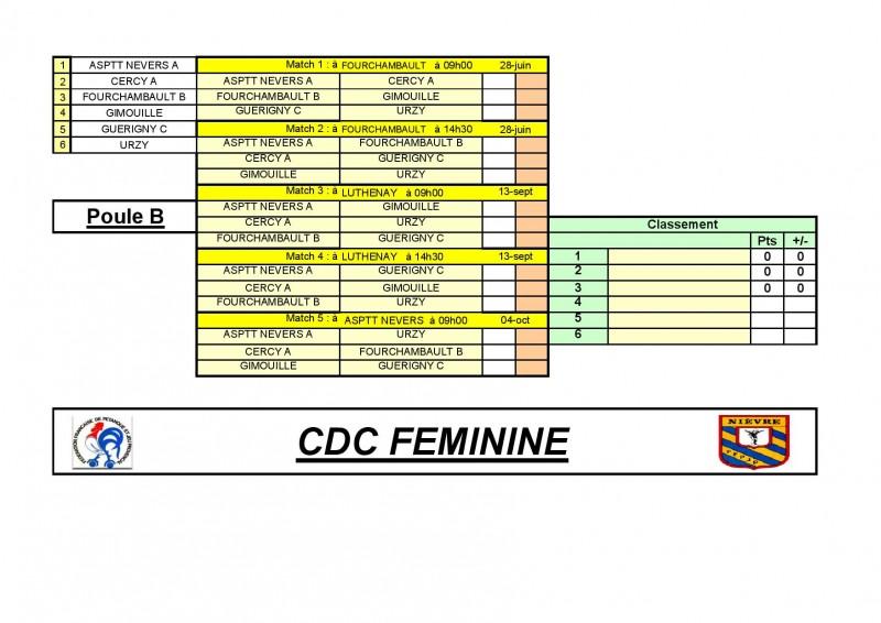 CDC 2015 FEMININ poule B-page-001