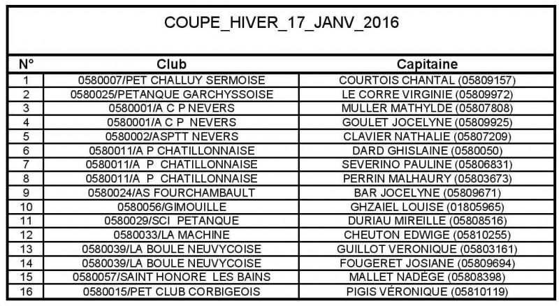 COUPE_HIVER_17_JANV_2016_Liste des Capitaines-page-001
