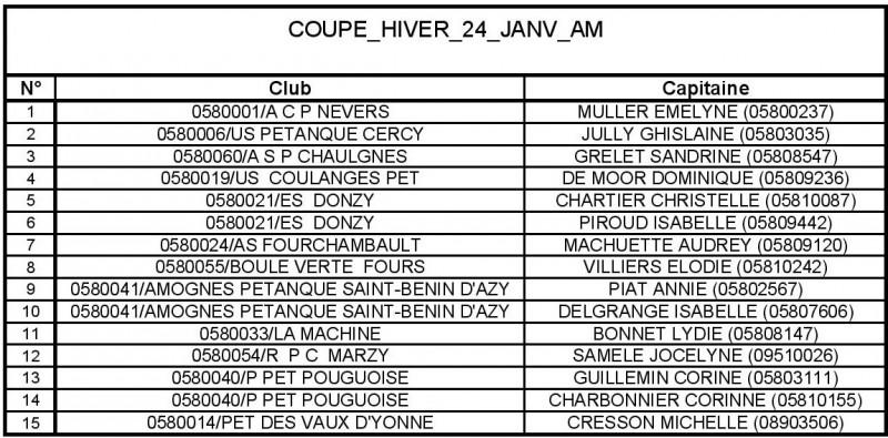 COUPE_HIVER_24_JANV_AM_Liste des Equipes-page-001
