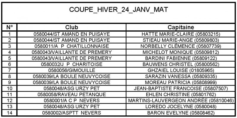 COUPE_HIVER_24_JANV_MAT_Liste des Capitaines-page-001 (1)
