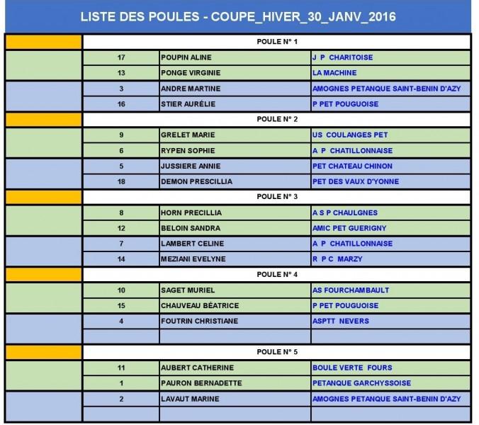 COUPE_HIVER_30_JANV_2016_Liste Poules-page-001