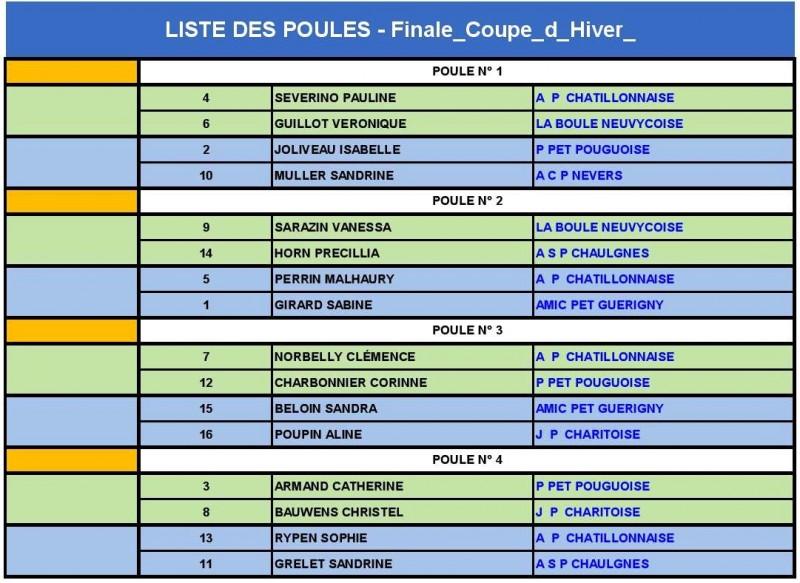 Finale_Coupe_d_Hiver__Liste Poules