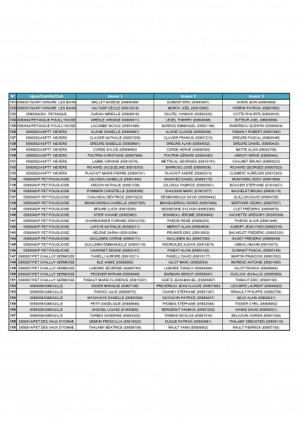 CHPT_TM_2016_Liste des Equipes-page-003