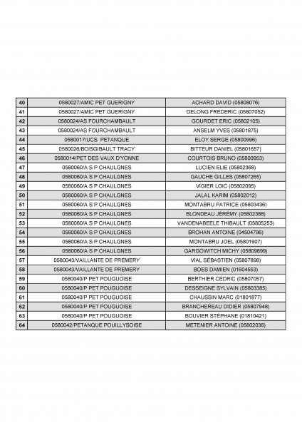 FINAL_TAT_SENIOR_2016_Liste des Equipes-page-002