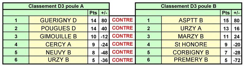 championnat_masculin_-d3-2016-phase-finale
